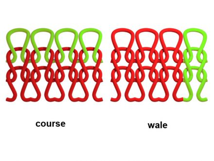 Structure of knitted fabric - courses and wales